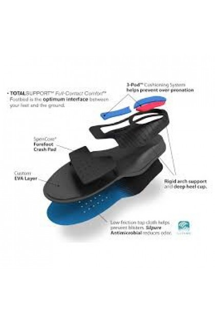 Spenco Insole Total Support Max