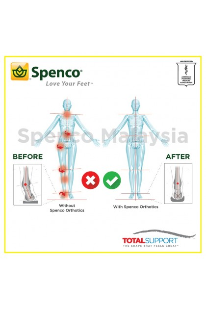 Spenco Insole Total Support Thin