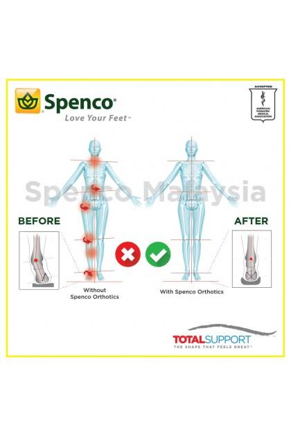Spenco Insole Total Support Original